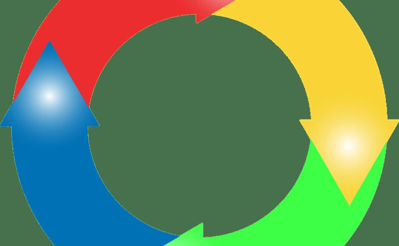 Introduzione all'Economia Circolare